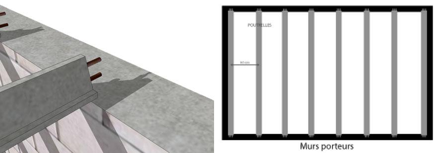 étape 1 plancher